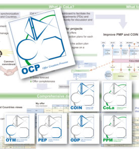 <strong>Schneider Electric - Offer Creation Process :</strong> Logotype d'entité. Création logo et de ses déclinaisons. Flyer et posters.