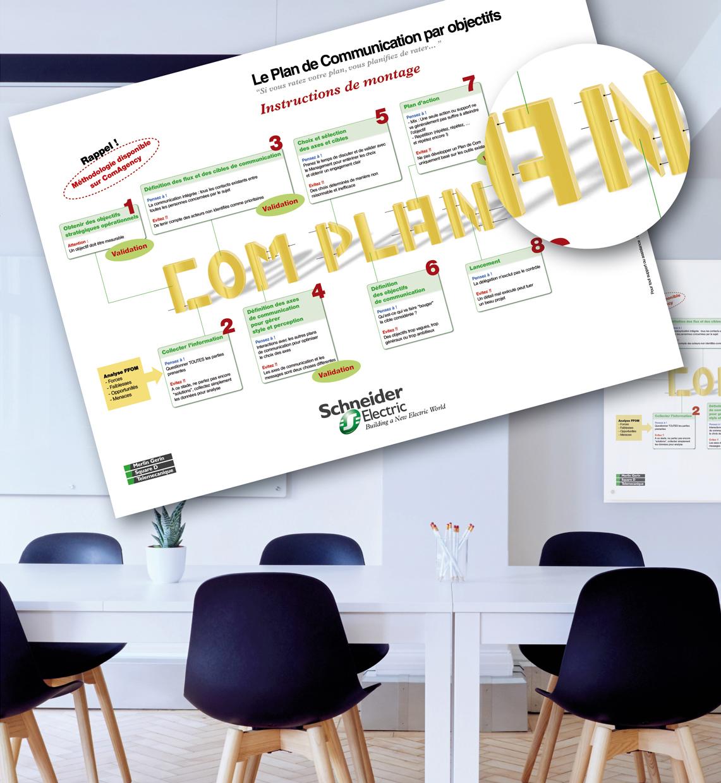 <strong>Schneider Electric - Communication :</strong> Illustration «Construire un plan de communication». Sous-main et panneau / Guide utilisateur.